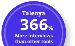 #1 Talent Sourcing Tool